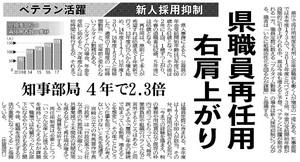 20170812_宮日_県職員再任用右肩上がり.jpg