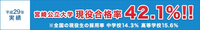 平成29年実績 宮崎公立大学現役合格率42.1%!!※全国の現役生の採用率 中学校14.3% 高等学校15.6%