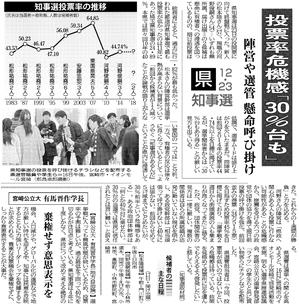県知事選12・23(有馬学長コメント)20181217宮日.png