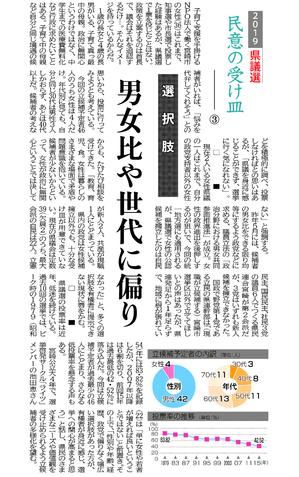 2019県議選民意の受け皿3(学生コメント)_20190322.png