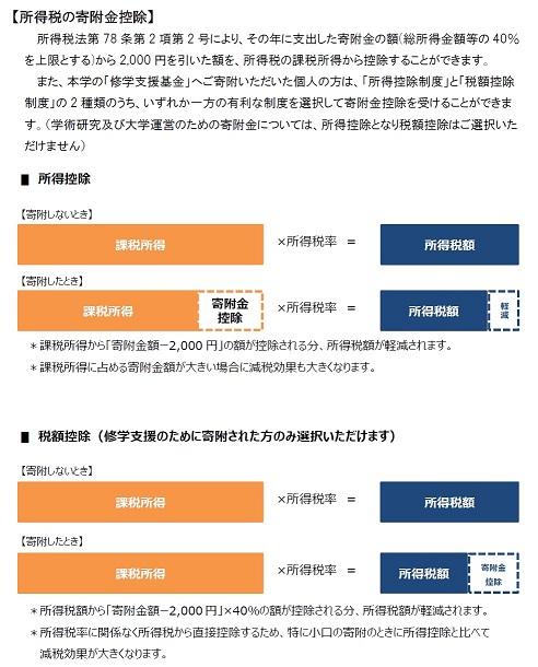 koujyo_1.jpg